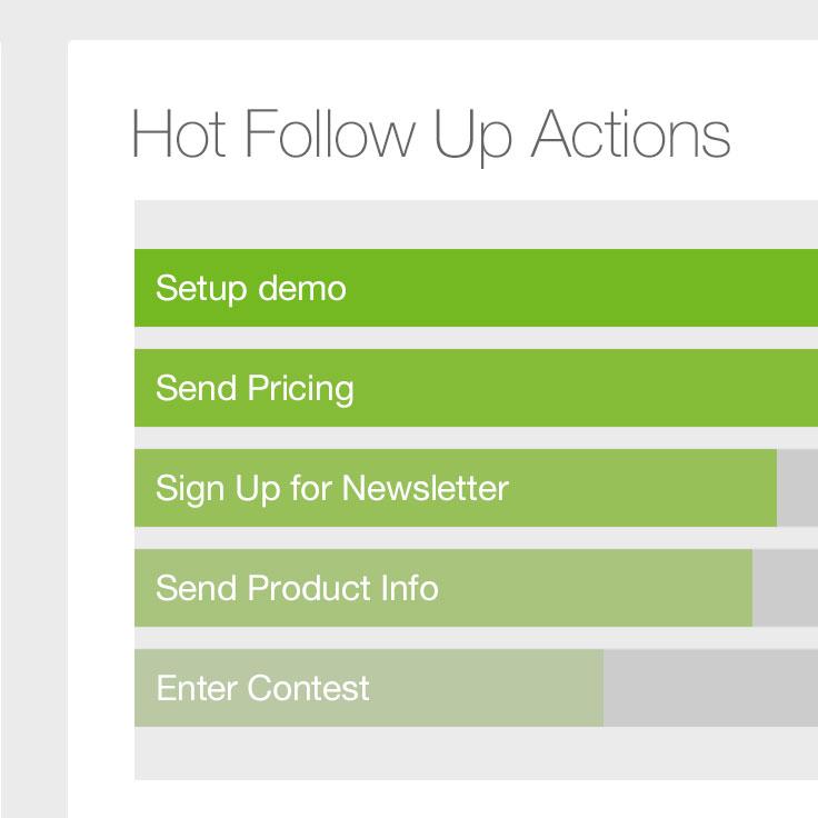 Follow up actions screen