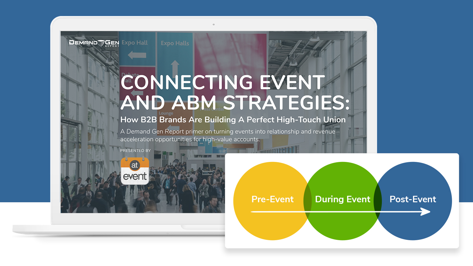 ABM for Events | Boost Your ABM Strategy with Event Data | atEvent