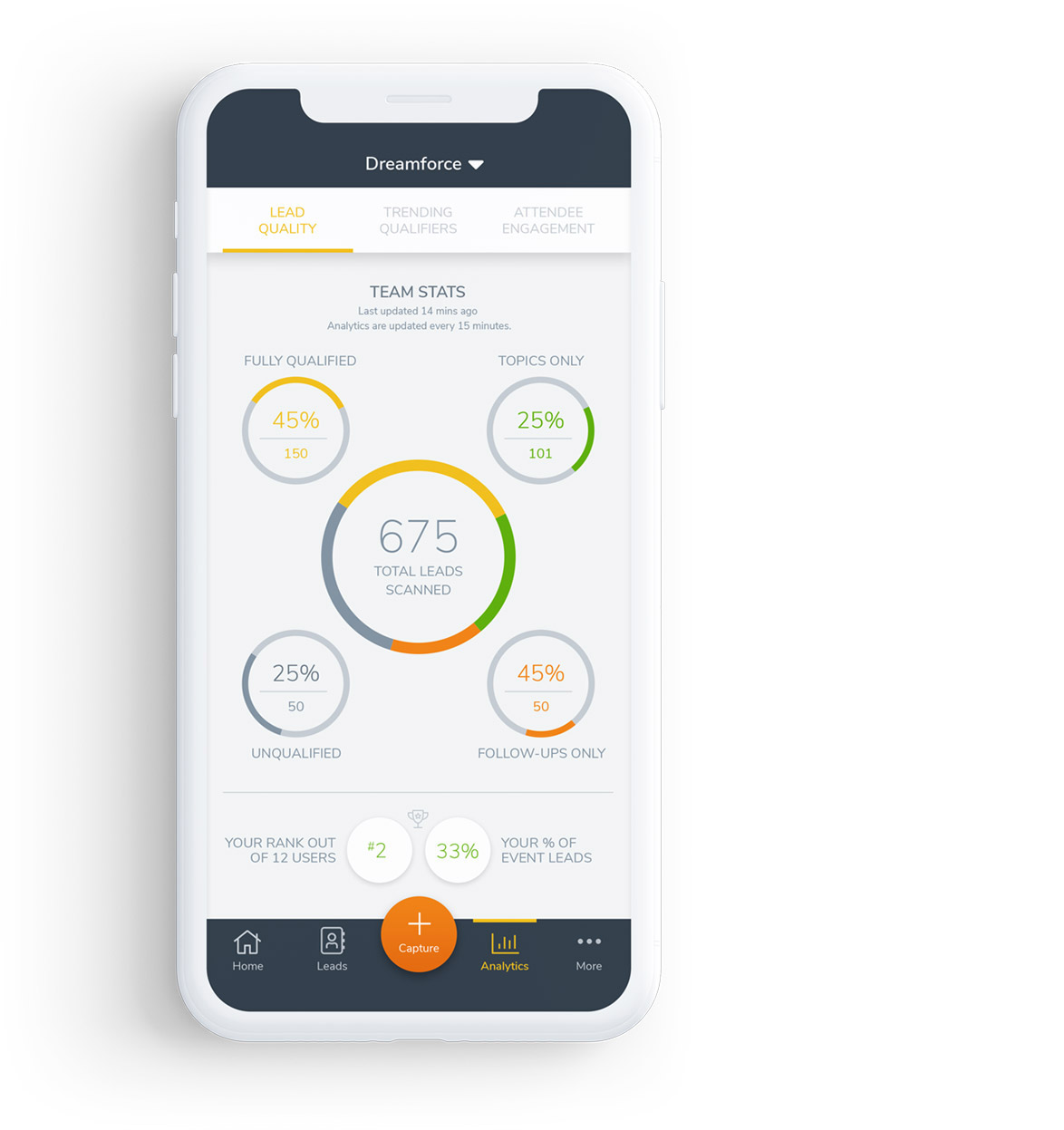 Reach Your Goals with Real-Time Stats